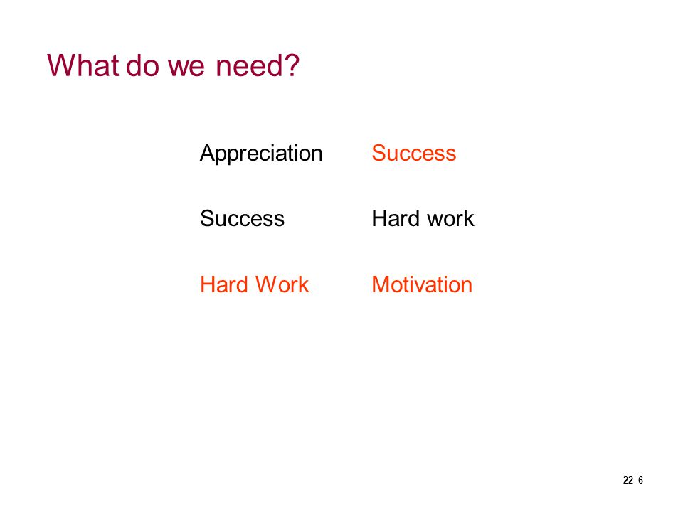 22–6 What do we need? Appreciation Success Hard Work Success Hard work Motivation
