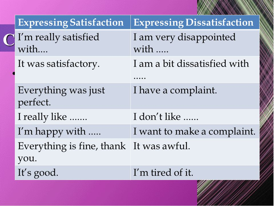 Expressing SatisfactionExpressing Dissatisfaction I'm really satisfied with....