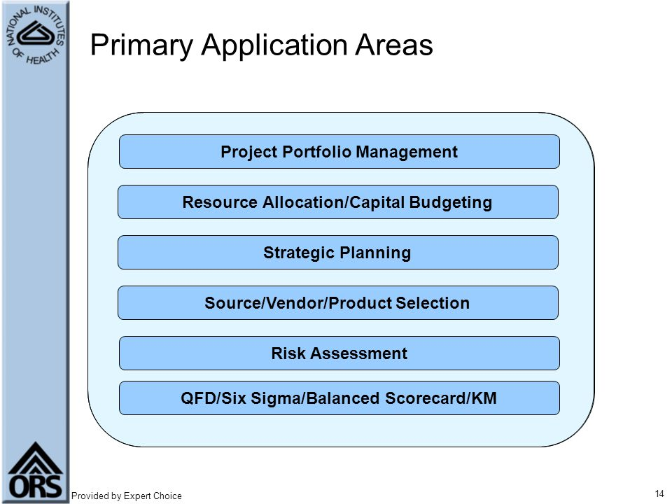 14 Provided by Expert Choice Primary Application Areas Strategic Planning Resource Allocation/Capital Budgeting QFD/Six Sigma/Balanced Scorecard/KM Risk Assessment Source/Vendor/Product Selection Project Portfolio Management