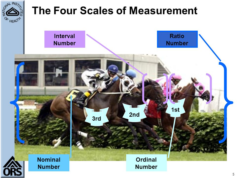 5 The Four Scales of Measurement Nominal Number Ordinal Number 1st 2nd 3rd Interval Number Ratio Number