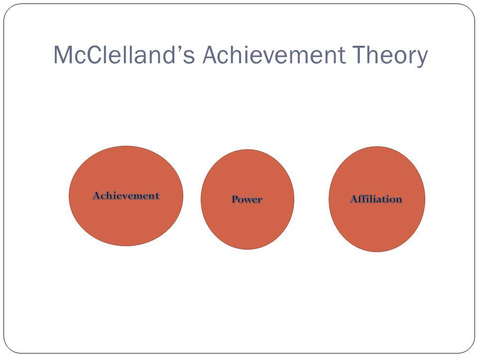 McClelland's Achievement Theory
