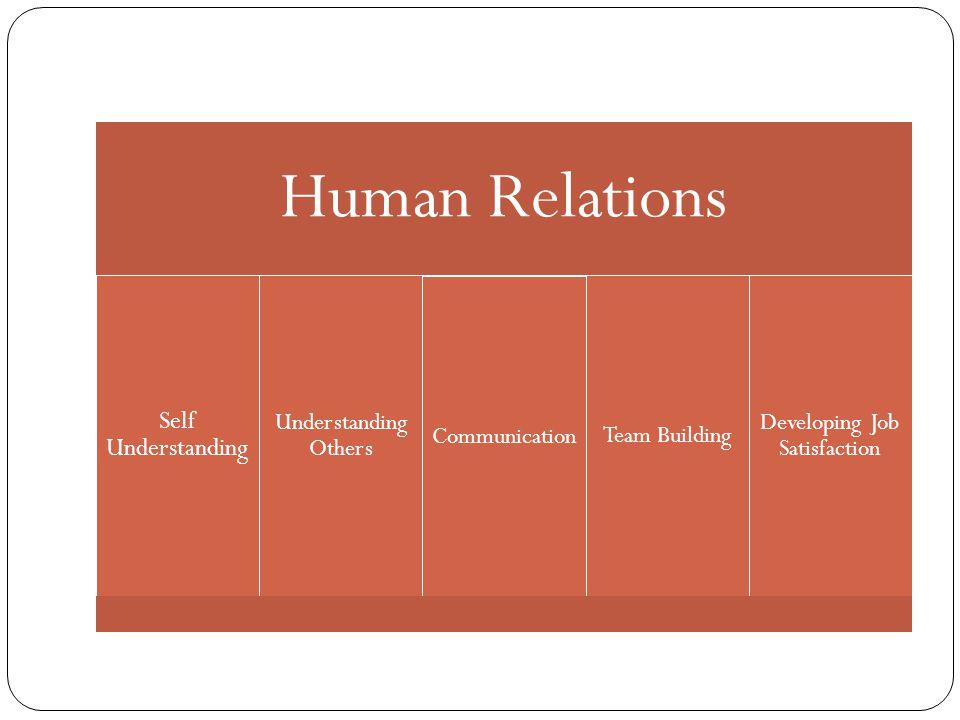 Human Relations Self Understanding Understanding Others Communication Team Building Developing Job Satisfaction