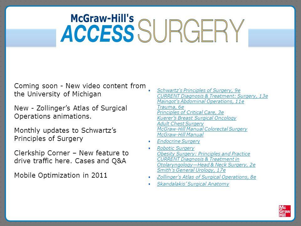 Charmant University Of Michigan Anatomie Videos Zeitgenössisch ...
