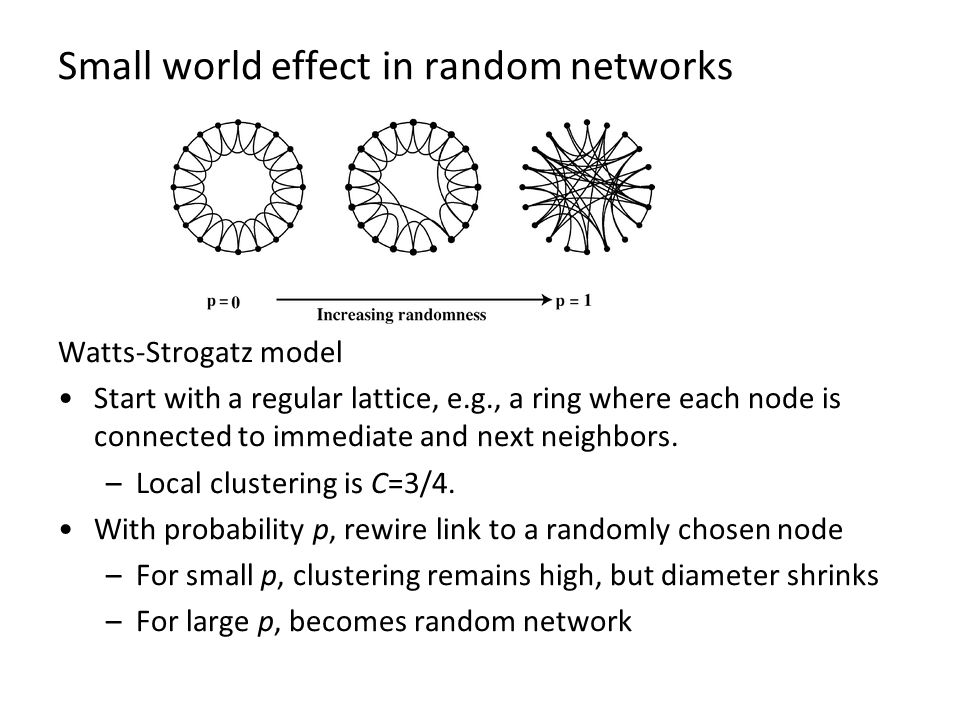 Small world effect in random networks Watts-Strogatz model Start with a regular lattice, e.g., a ring where each node is connected to immediate and next neighbors.