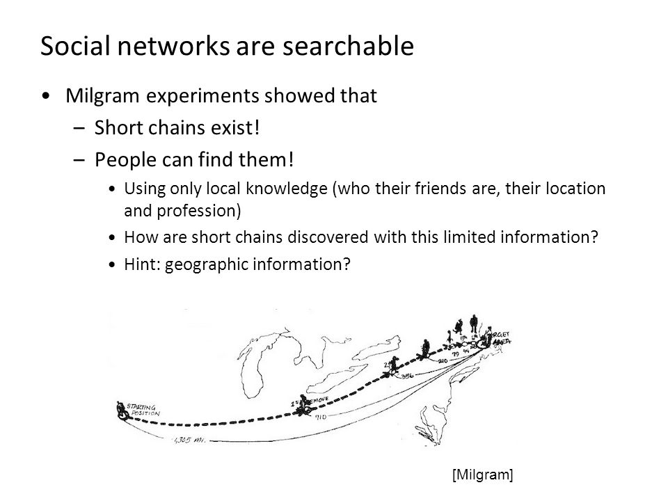 Social networks are searchable Milgram experiments showed that –Short chains exist.