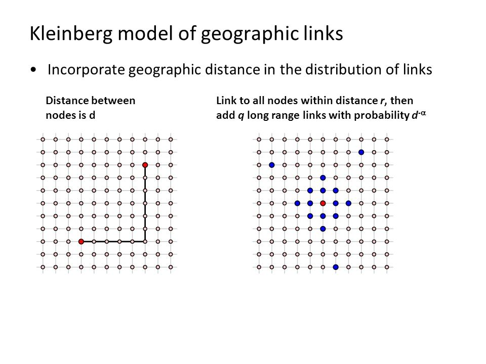 Kleinberg model of geographic links Incorporate geographic distance in the distribution of links Link to all nodes within distance r, then add q long range links with probability d -  Distance between nodes is d