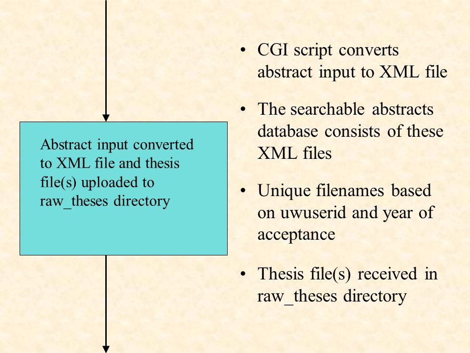 thesis xml Research paper on adoption xml phd thesis need help writing my college essay essay writing questions answers.