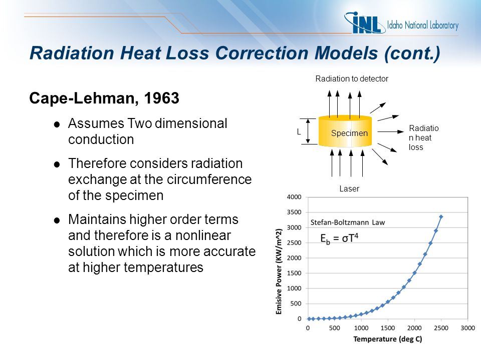 Cape-Lehman, 1963 Assumes Two dimensional conduction Therefore considers radiation exchange at the circumference of the specimen Maintains higher order terms and therefore is a nonlinear solution which is more accurate at higher temperatures Radiation to detector Radiatio n heat loss Laser Specimen L Radiation Heat Loss Correction Models (cont.)