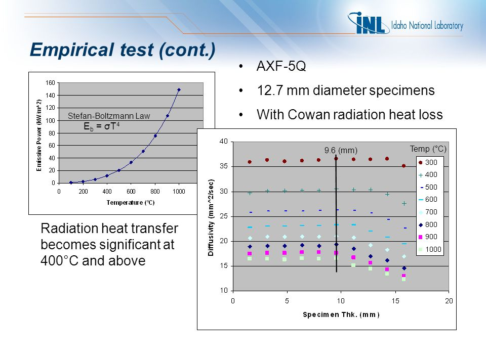 Stefan-Boltzmann Law E b = σT 4 AXF-5Q 12.7 mm diameter specimens With Cowan radiation heat loss Radiation heat transfer becomes significant at 400°C and above Empirical test (cont.) 9.6 (mm) Temp (°C)