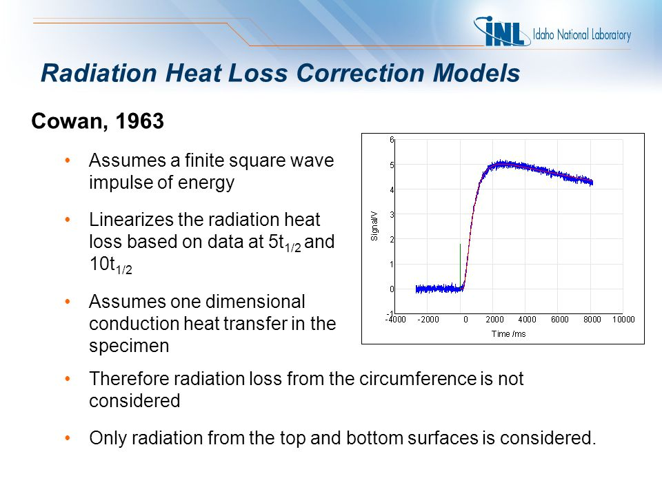 Radiation Heat Loss Correction Models Cowan, 1963 Assumes a finite square wave impulse of energy Linearizes the radiation heat loss based on data at 5t 1/2 and 10t 1/2 Assumes one dimensional conduction heat transfer in the specimen Therefore radiation loss from the circumference is not considered Only radiation from the top and bottom surfaces is considered.