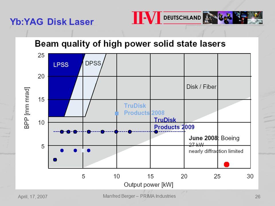 April, 17, 2007 Manfred Berger – PRIMA Industries 26 Yb:YAG Disk Laser