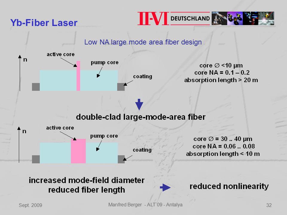 Sept. 2009 Manfred Berger - ALT`09 - Antalya 32 Yb-Fiber Laser Low NA large mode area fiber design
