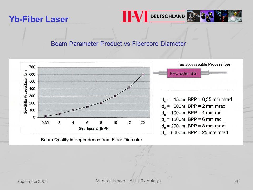 September 2009 Manfred Berger – ALT`09 - Antalya 40 Yb-Fiber Laser Beam Parameter Product vs Fibercore Diameter