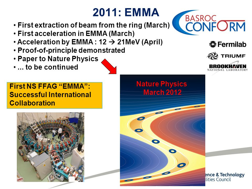 2011: EMMA First extraction of beam from the ring (March) First acceleration in EMMA (March) Acceleration by EMMA : 12  21MeV (April) Proof-of-principle demonstrated Paper to Nature Physics...