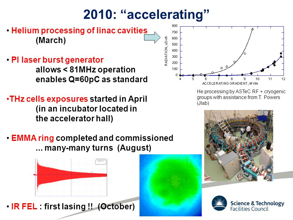 2010: accelerating He processing by ASTeC RF + cryogenic groups with assistance from T.