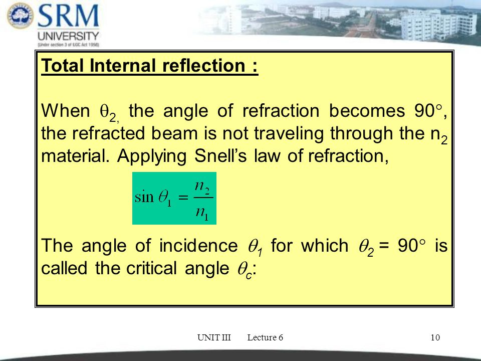 UNIT III Lecture 610 Total Internal reflection : When  2, the angle of refraction becomes 90 , the refracted beam is not traveling through the n 2 material.