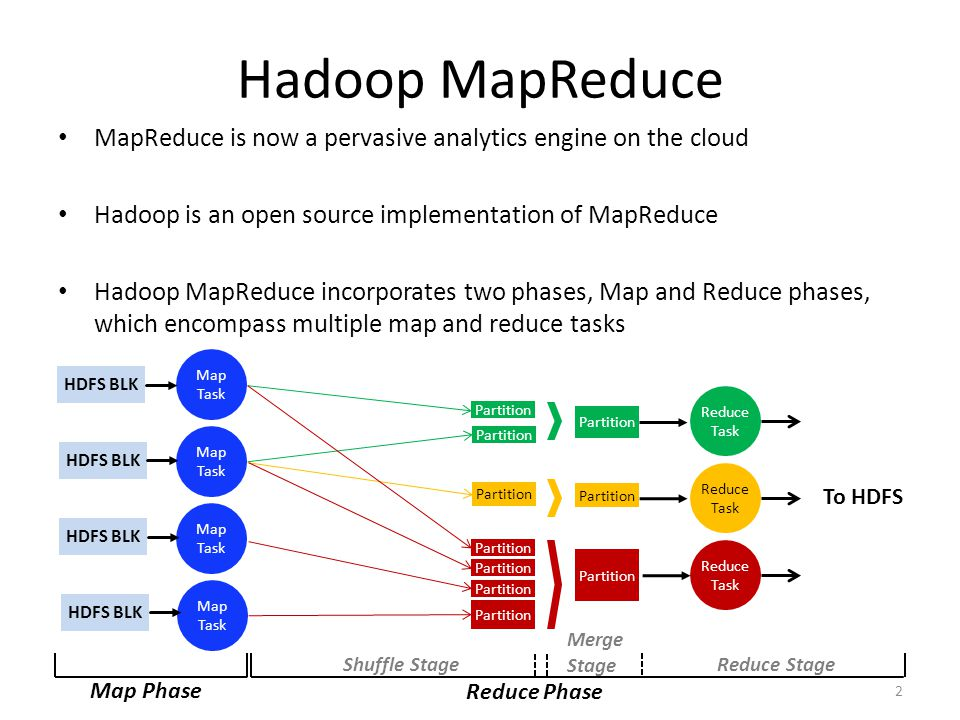 Hadoop MapReduce MapReduce is now a pervasive analytics engine on the cloud Hadoop is an open source implementation of MapReduce Hadoop MapReduce incorporates two phases, Map and Reduce phases, which encompass multiple map and reduce tasks Map Task Reduce Task Partition To HDFS Dataset HDFS HDFS BLK Map Phase Shuffle Stage Merge Stage Reduce Stage Reduce Phase 2 Partition