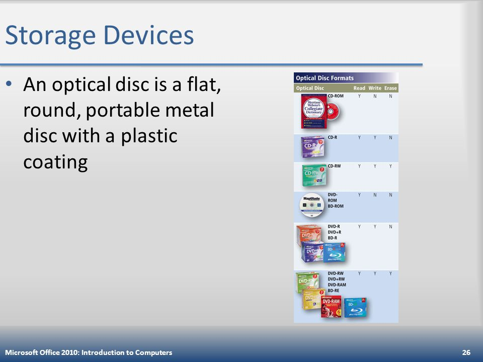 Storage Devices An optical disc is a flat, round, portable metal disc with a plastic coating Microsoft Office 2010: Introduction to Computers26