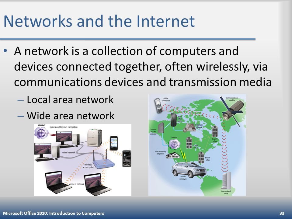 Networks and the Internet A network is a collection of computers and devices connected together, often wirelessly, via communications devices and transmission media – Local area network – Wide area network Microsoft Office 2010: Introduction to Computers33