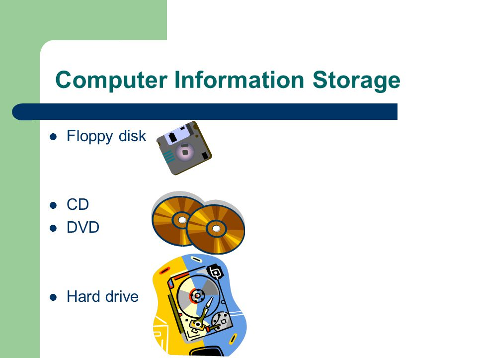 Computer Information Storage Floppy disk CD DVD Hard drive