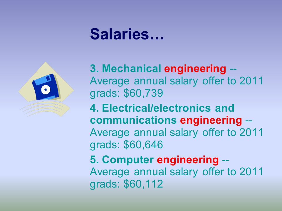 Salaries… 3. Mechanical engineering -- Average annual salary offer to 2011 grads: $60,