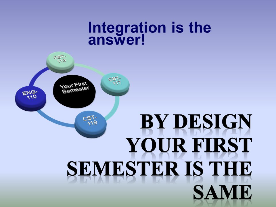 Integration is the answer!