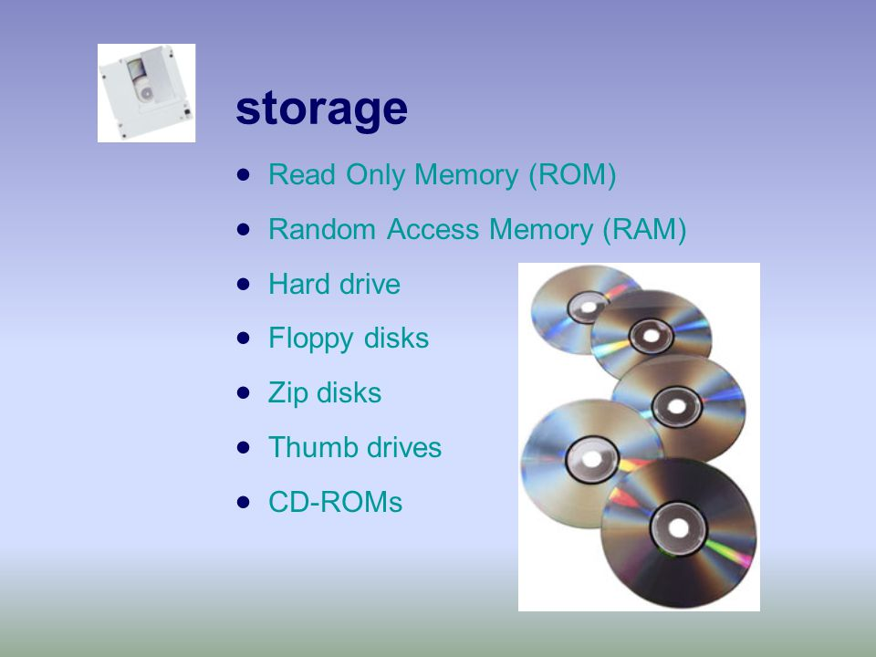 storage  Read Only Memory (ROM)  Random Access Memory (RAM)  Hard drive  Floppy disks  Zip disks  Thumb drives  CD-ROMs
