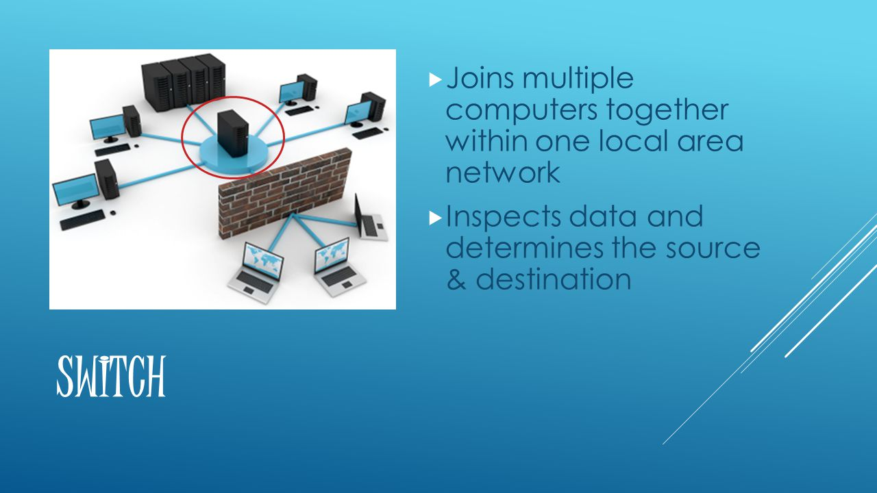 SWITCH  Joins multiple computers together within one local area network  Inspects data and determines the source & destination