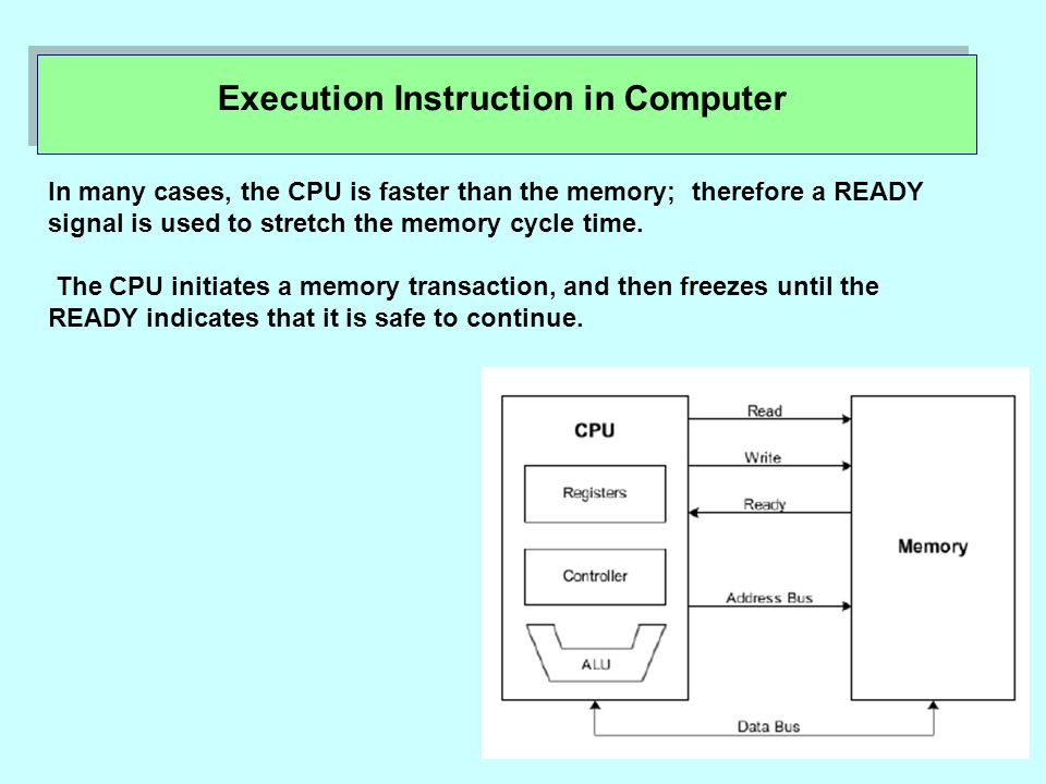 In many cases, the CPU is faster than the memory; therefore a READY signal is used to stretch the memory cycle time.