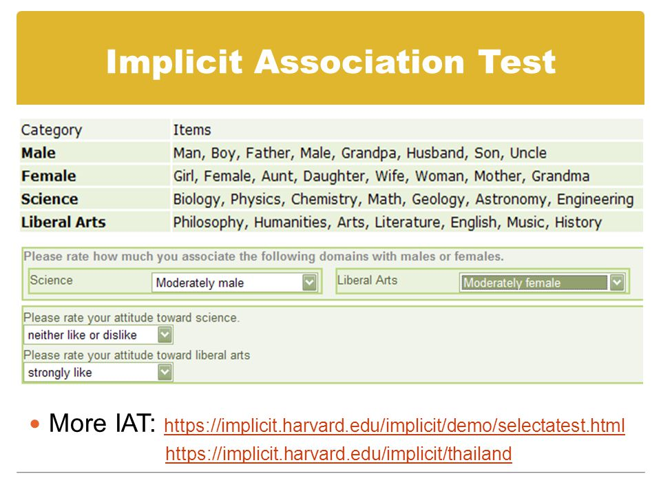 harvard implicit association test