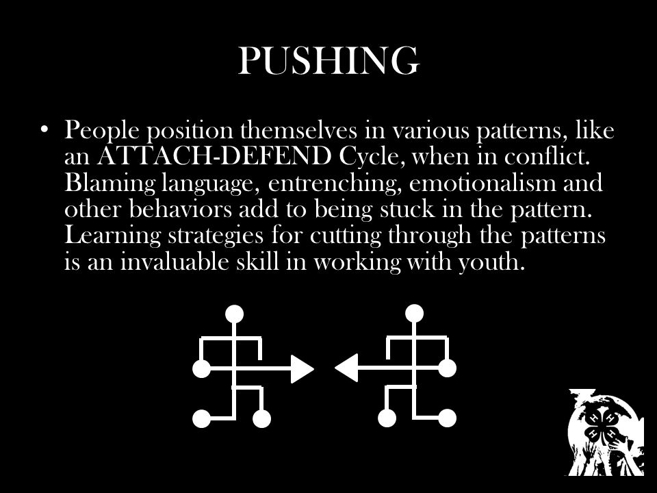 PUSHING People position themselves in various patterns, like an ATTACH-DEFEND Cycle, when in conflict.