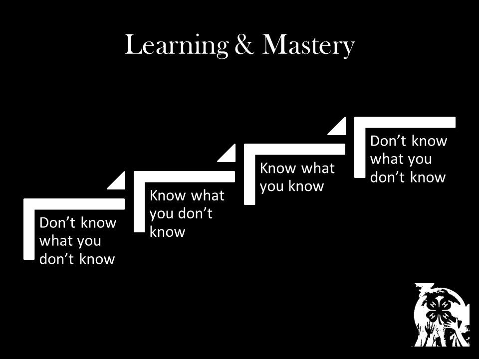 Learning & Mastery Don't know what you don't know Know what you don't know Know what you know Don't know what you don't know