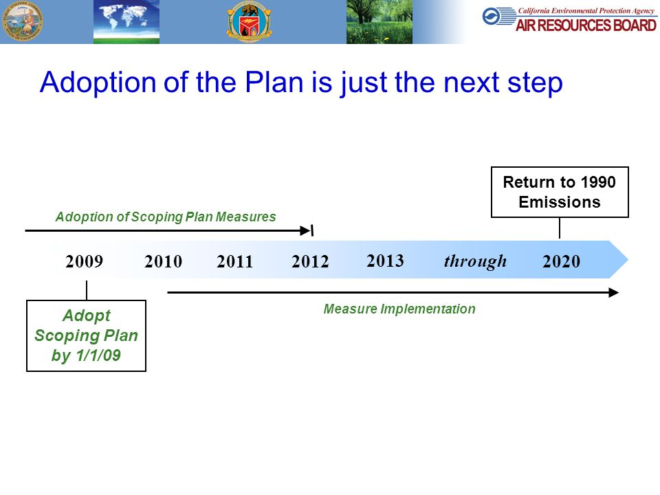 Adoption of the Plan is just the next step Adopt Scoping Plan by 1/1/09 Return to 1990 Emissions Adoption of Scoping Plan Measures Measure Implementation 2013 through