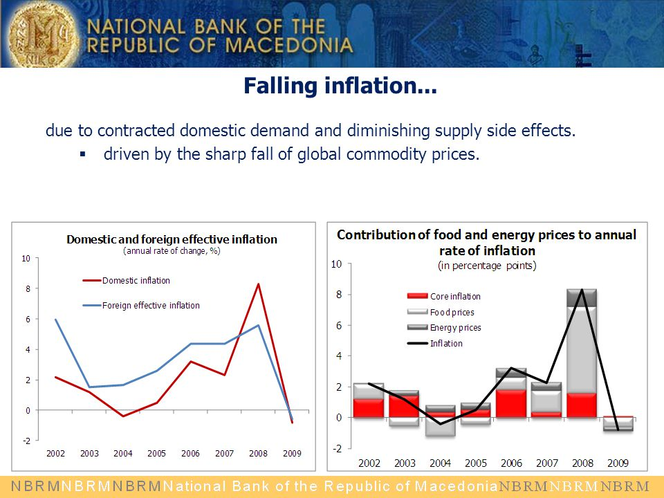 Falling inflation... due to contracted domestic demand and diminishing supply side effects.