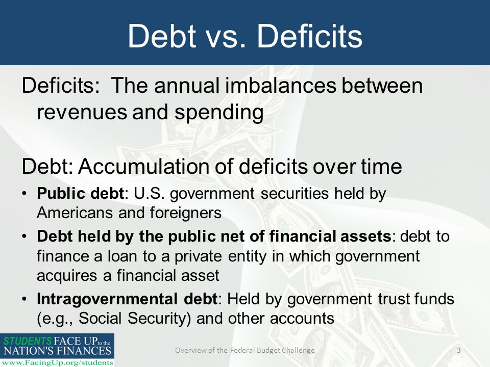 Overview of the Federal Budget Challenge3 Debt vs.