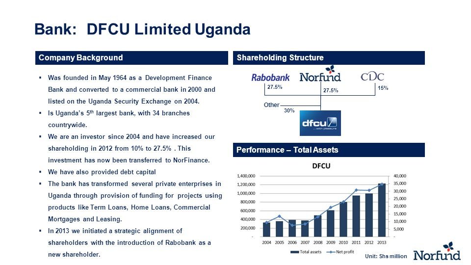  Was founded in May 1964 as a Development Finance Bank and converted to a commercial bank in 2000 and listed on the Uganda Security Exchange on 2004.