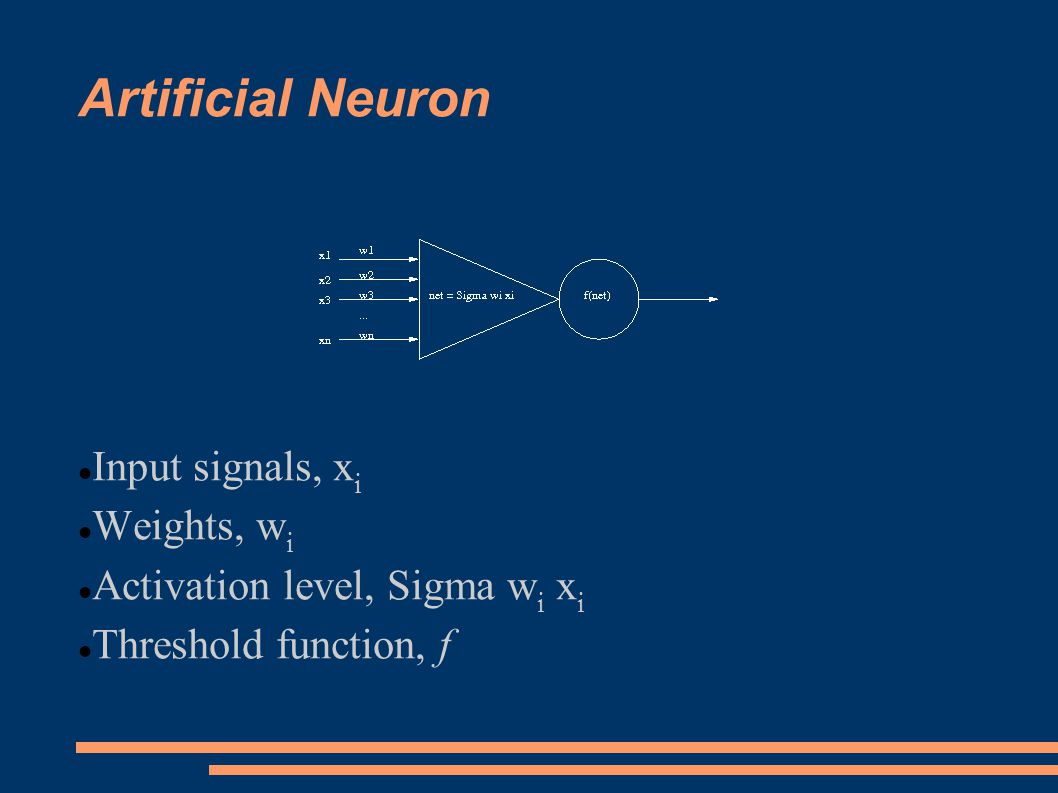 Artificial Neuron Input signals, x i Weights, w i Activation level, Sigma w i x i Threshold function, f