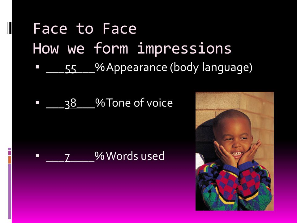 Face to Face How we form impressions  ___55___% Appearance (body language)  ___38___% Tone of voice  ___7____% Words used