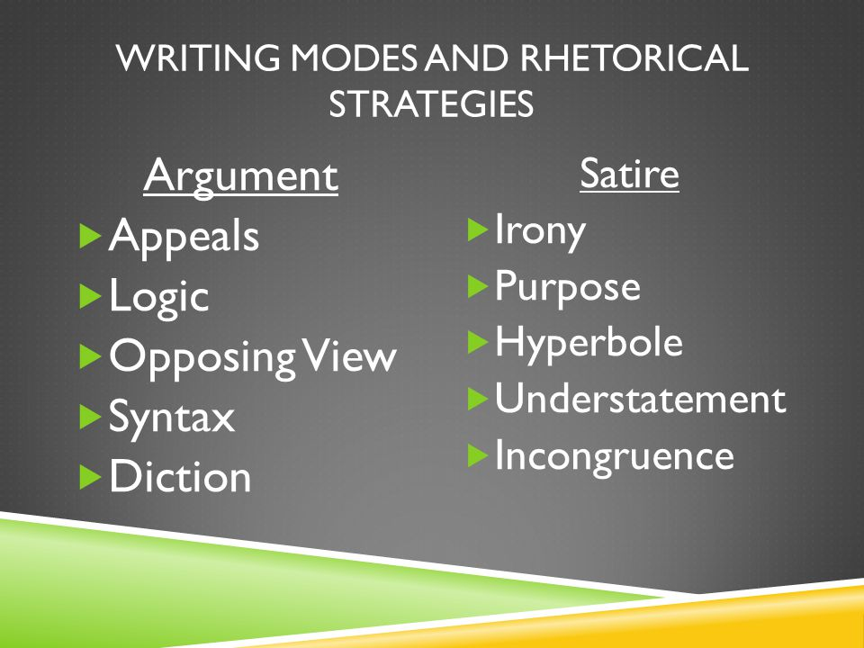 WRITING MODES AND RHETORICAL STRATEGIES Argument  Appeals  Logic  Opposing View  Syntax  Diction Satire  Irony  Purpose  Hyperbole  Understatement  Incongruence