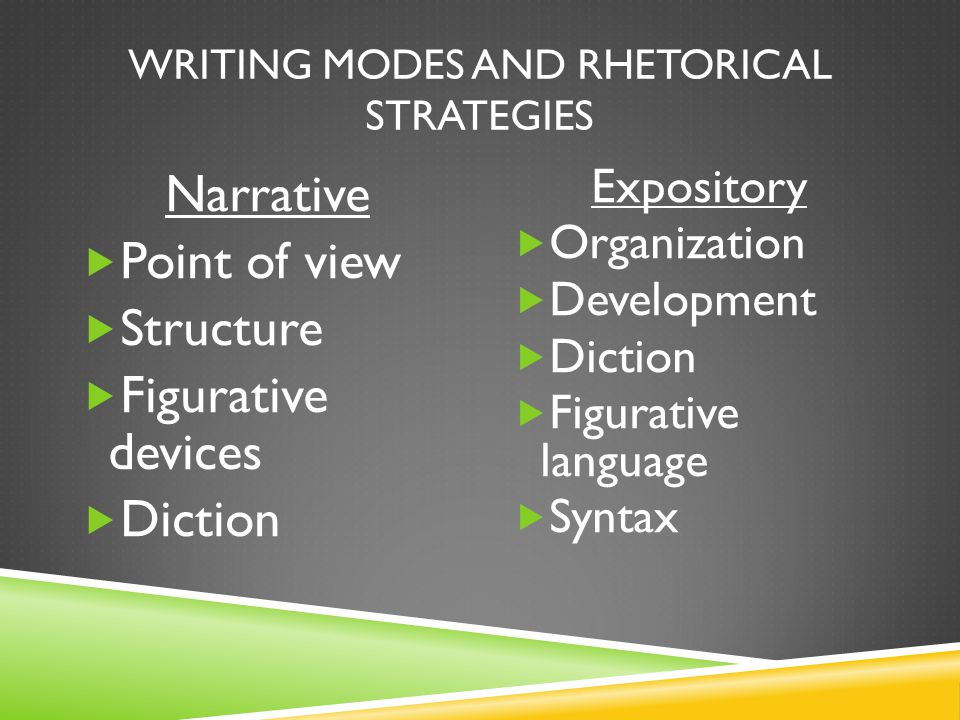 WRITING MODES AND RHETORICAL STRATEGIES Narrative  Point of view  Structure  Figurative devices  Diction Expository  Organization  Development  Diction  Figurative language  Syntax