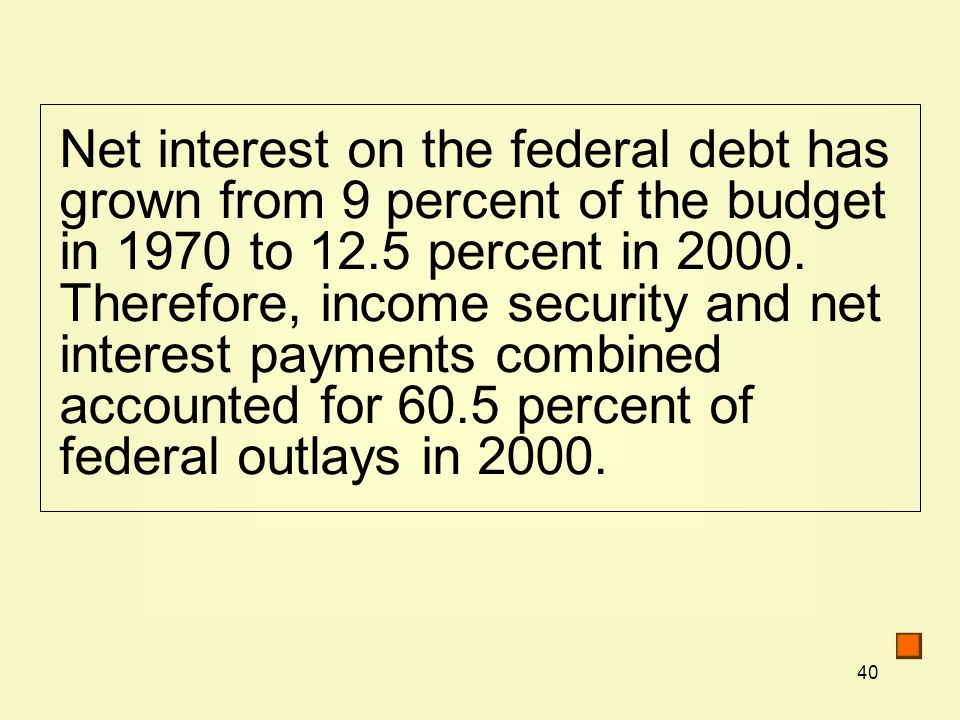 40 Net interest on the federal debt has grown from 9 percent of the budget in 1970 to 12.5 percent in 2000.