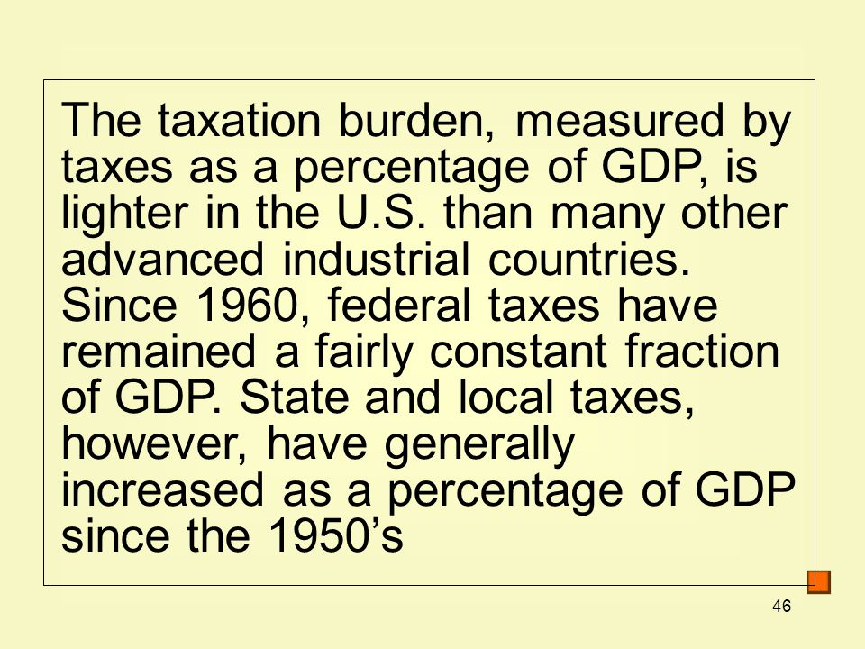 46 The taxation burden, measured by taxes as a percentage of GDP, is lighter in the U.S.