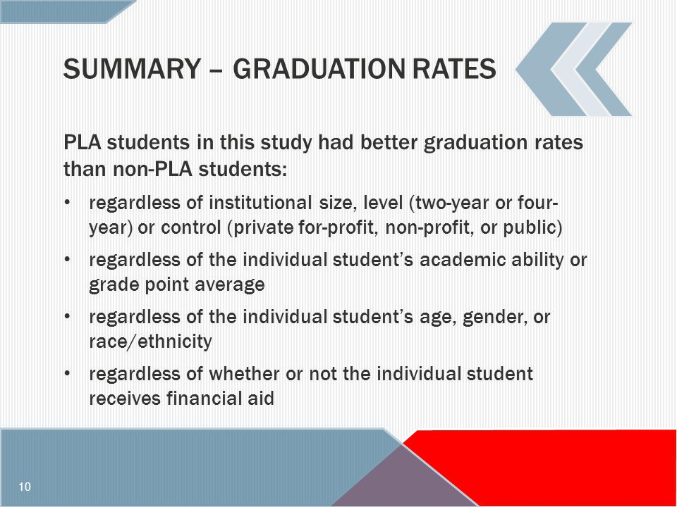 SUMMARY – GRADUATION RATES PLA students in this study had better graduation rates than non-PLA students: regardless of institutional size, level (two-year or four- year) or control (private for-profit, non-profit, or public) regardless of the individual student's academic ability or grade point average regardless of the individual student's age, gender, or race/ethnicity regardless of whether or not the individual student receives financial aid 10