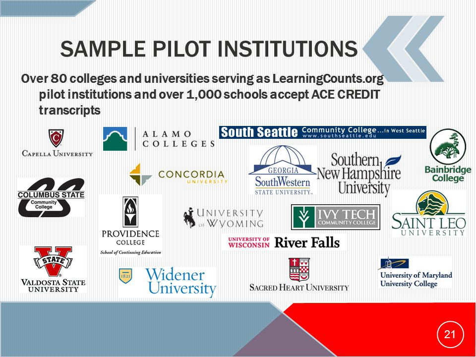 SAMPLE PILOT INSTITUTIONS Over 80 colleges and universities serving as LearningCounts.org pilot institutions and over 1,000 schools accept ACE CREDIT transcripts 21