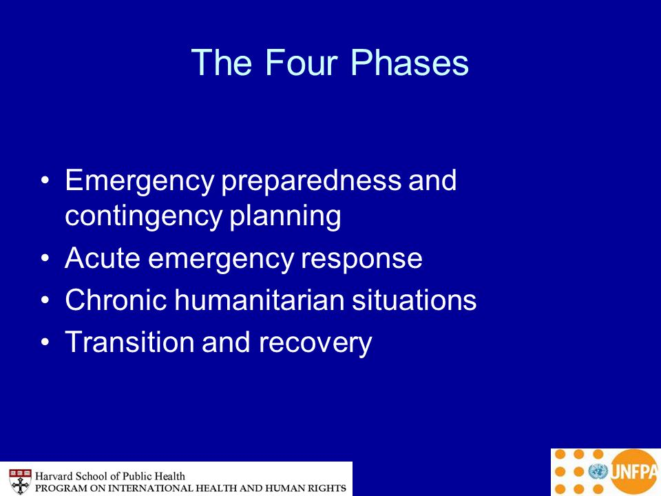 The Four Phases Emergency preparedness and contingency planning Acute emergency response Chronic humanitarian situations Transition and recovery