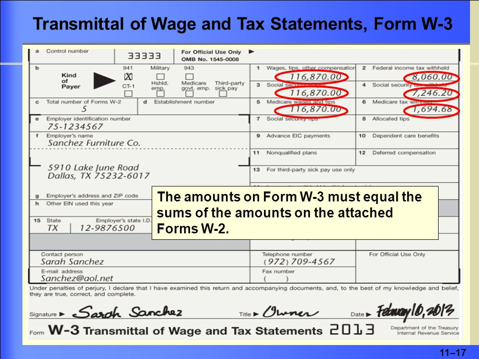 11–17 Transmittal of Wage and Tax Statements, Form W-3 The amounts on Form W-3 must equal the sums of the amounts on the attached Forms W-2.