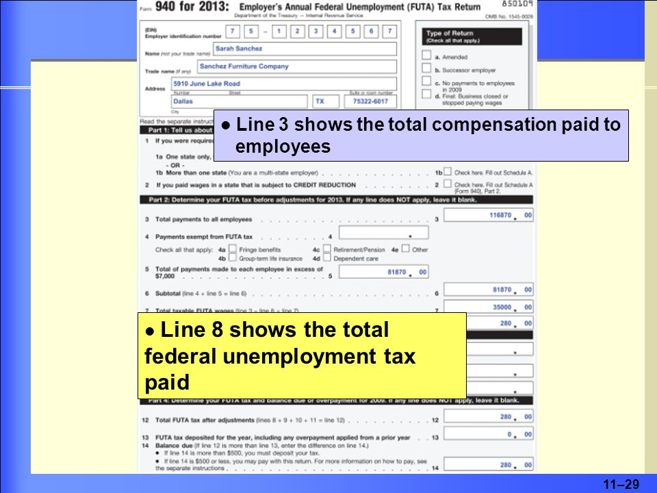 11–29 Line 8 shows the total federal unemployment tax paid Line 3 shows the total compensation paid to employees