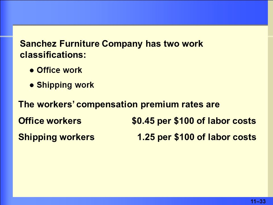 11–33 Sanchez Furniture Company has two work classifications: Office work Shipping work The workers' compensation premium rates are Office workers $0.45 per $100 of labor costs Shipping workers 1.25 per $100 of labor costs