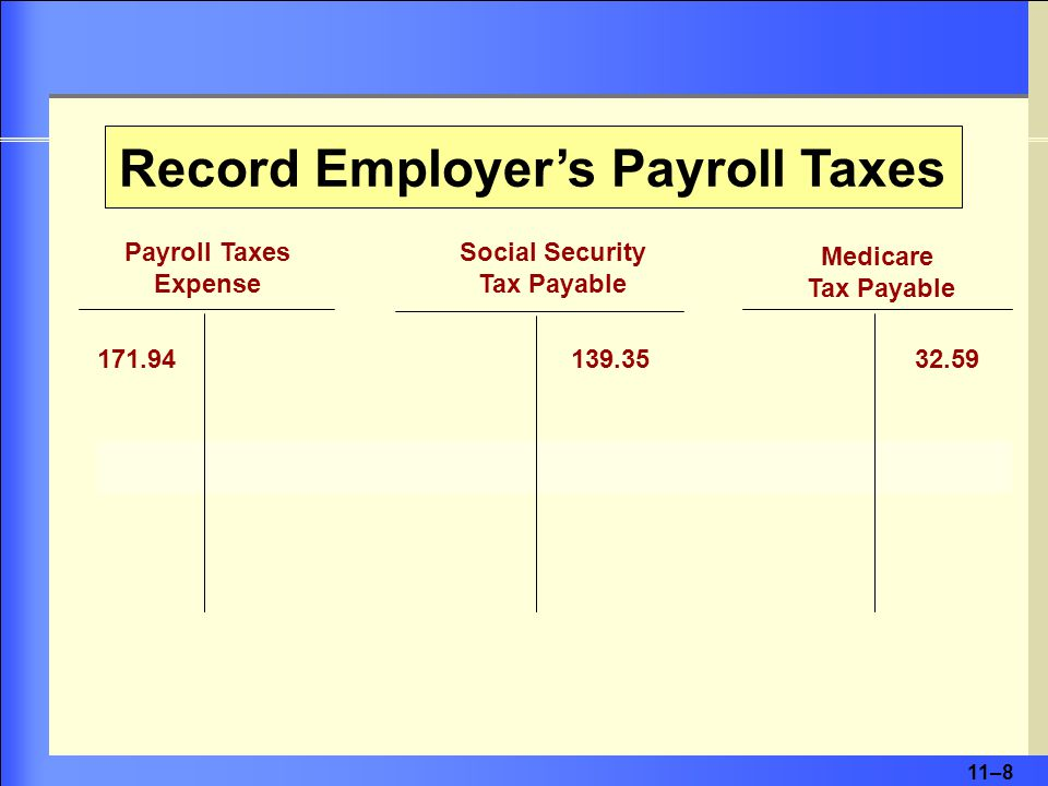 11–8 Payroll Taxes Expense Medicare Tax Payable Social Security Tax Payable Record Employer's Payroll Taxes