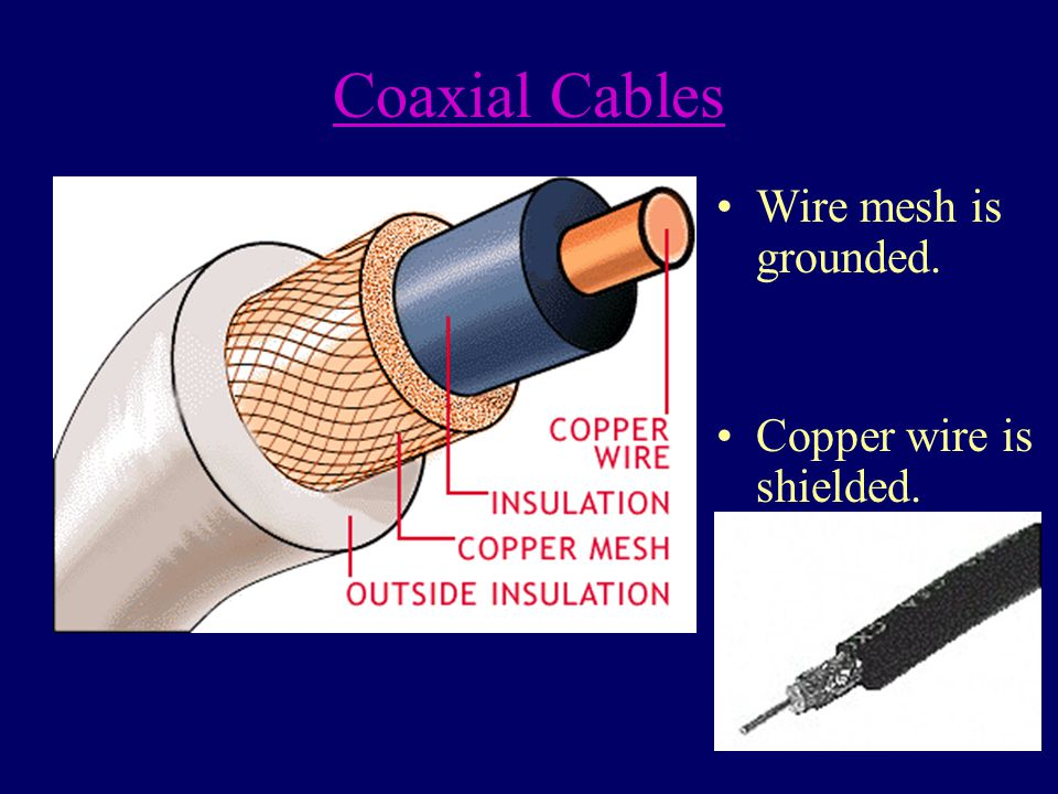 Faraday's Cage - Shielding An external electrical field causes the charges to rearrange which cancels the field inside.